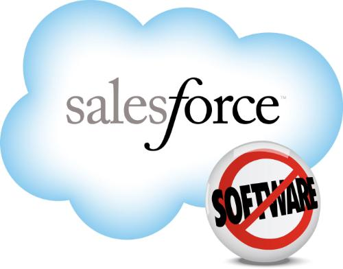 cloud computing salesforce