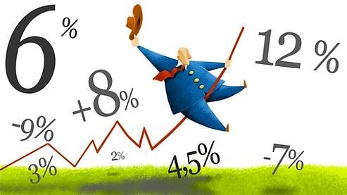 Ouvrir une assurance-vie pour investir en bourse