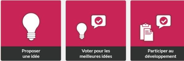 Interview de la start-up : La Fabrique à Innovations